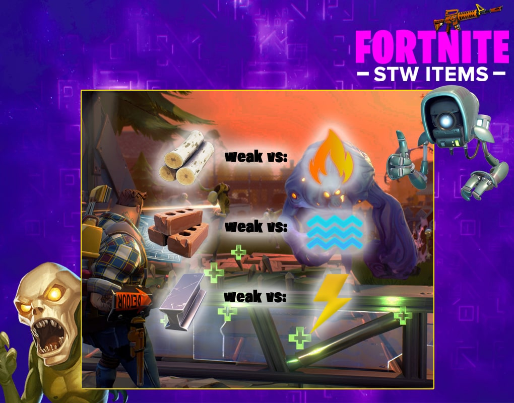 Fortnite Save The World Storm Chest Materials Guide Materials Help Fortnitestwitems Com